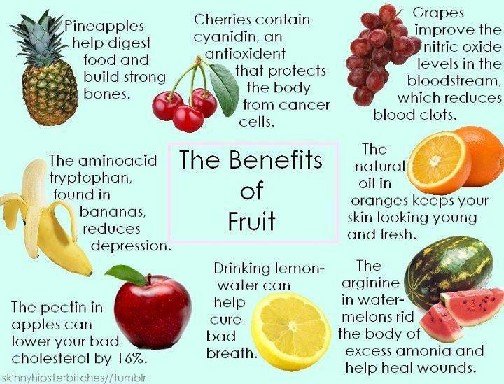 Healthy Benefits of fruits, Good Morning, Pictures,Quotes,Fruits,Inspirational Thoughts