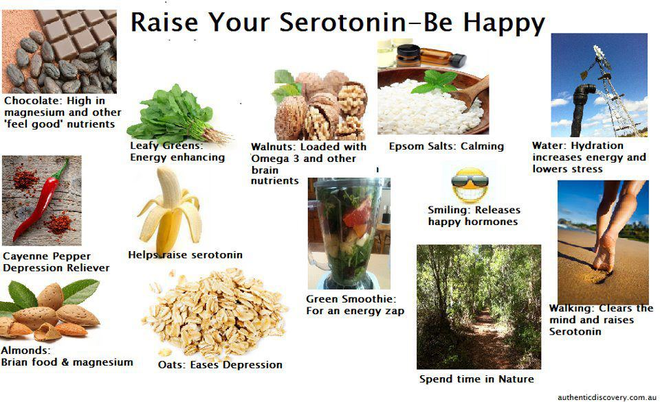 Good Morning,Health Tips for the Day,Quotes,Inspirational Pictures, Raise Serotonin,, Be Happy