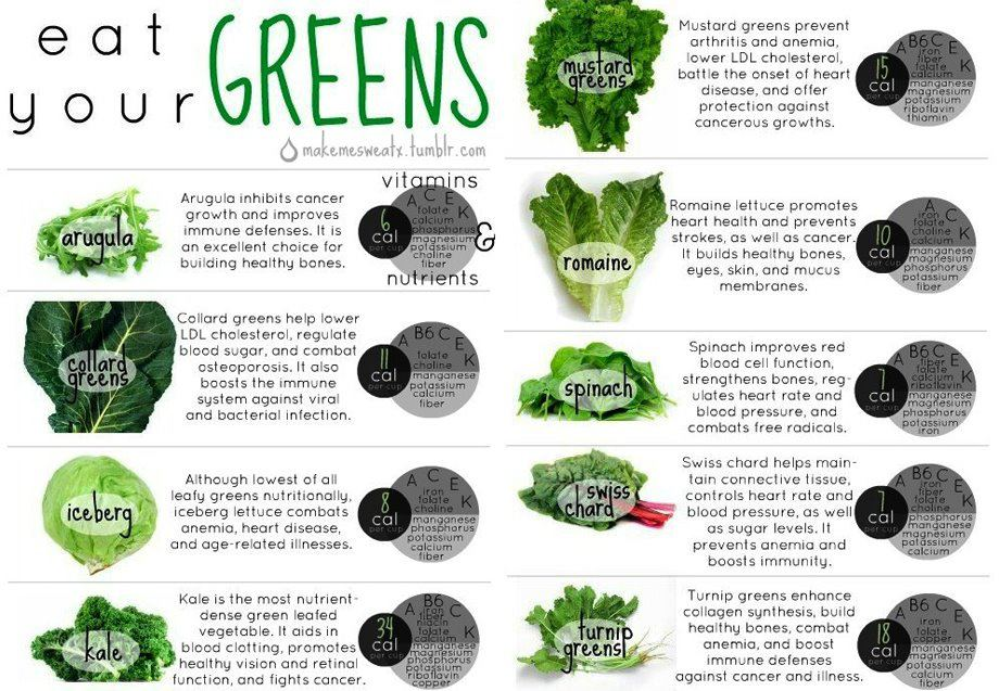Health tips, healthy food ,Healthy Life,green vegetables