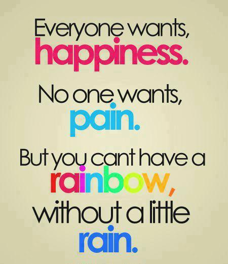 Happiness  Inspirational Quotes, Motivational Thoughts And Pictures ,good  Morning Quote,message, Everyone Wants ...