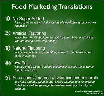 Food marketing translation ;health awareness ,news,tips