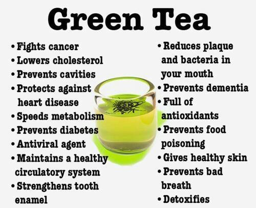 Benefits of Green Tea ,Health Inspirations – Tips – Inspirational Quotes, Pictures and Motivational Thought