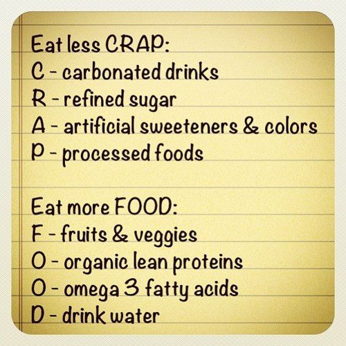 Motivational Quotes Healthy Eating: Health Tips For The Day~What To Eat & What To Avoid