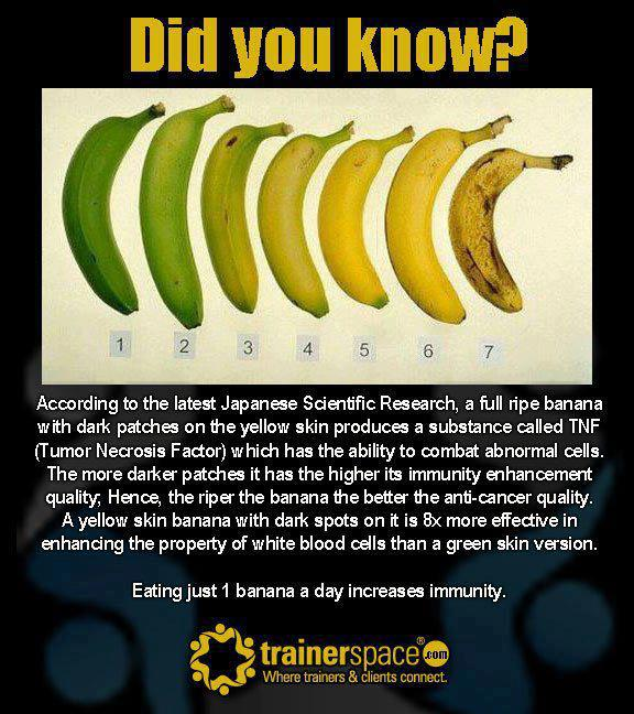 ripe banana ,Health benefits of banana ;Fruits,healthy food,living,health tips,beauty tips,immunity,