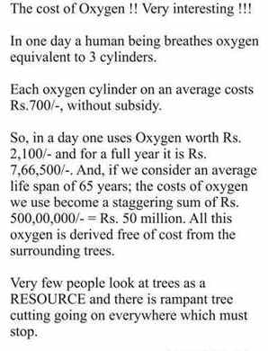 Good Morning , Noble Thought for today ,Save Trees, Earth quotes, Protect Environment