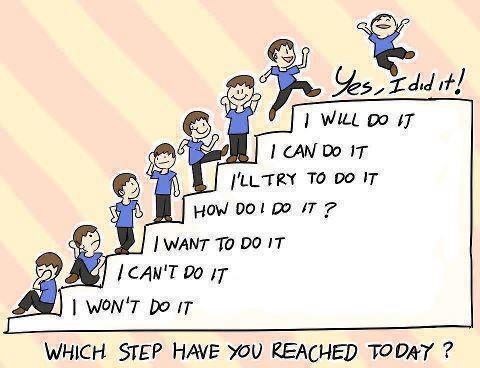 Motivational steps for you;Have a wonderful day