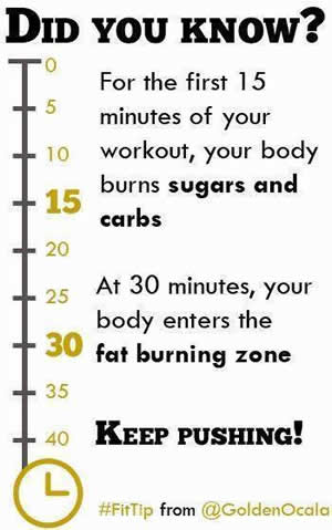 Exercise,fitness,workout ,tips
