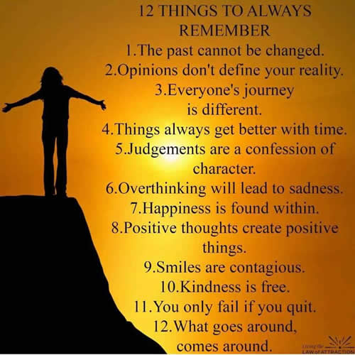 Success,Happiness,Attitude QuotesInspirational Quotes, Motivational Pictures and Wonderful Thoughts