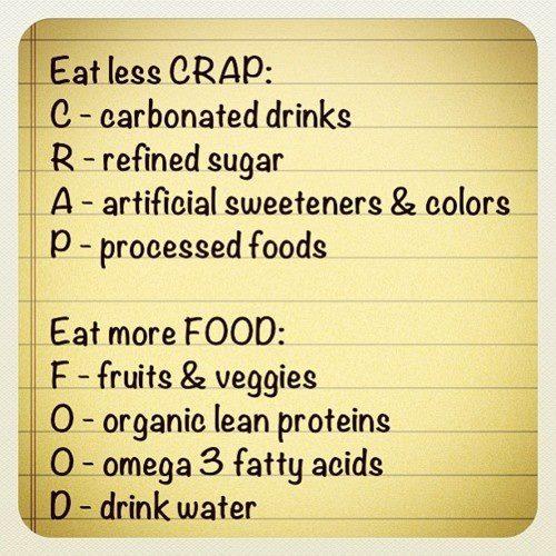 healthy food,tips crap,fruits