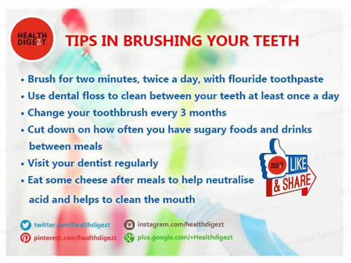 Tips for brushing your teeth