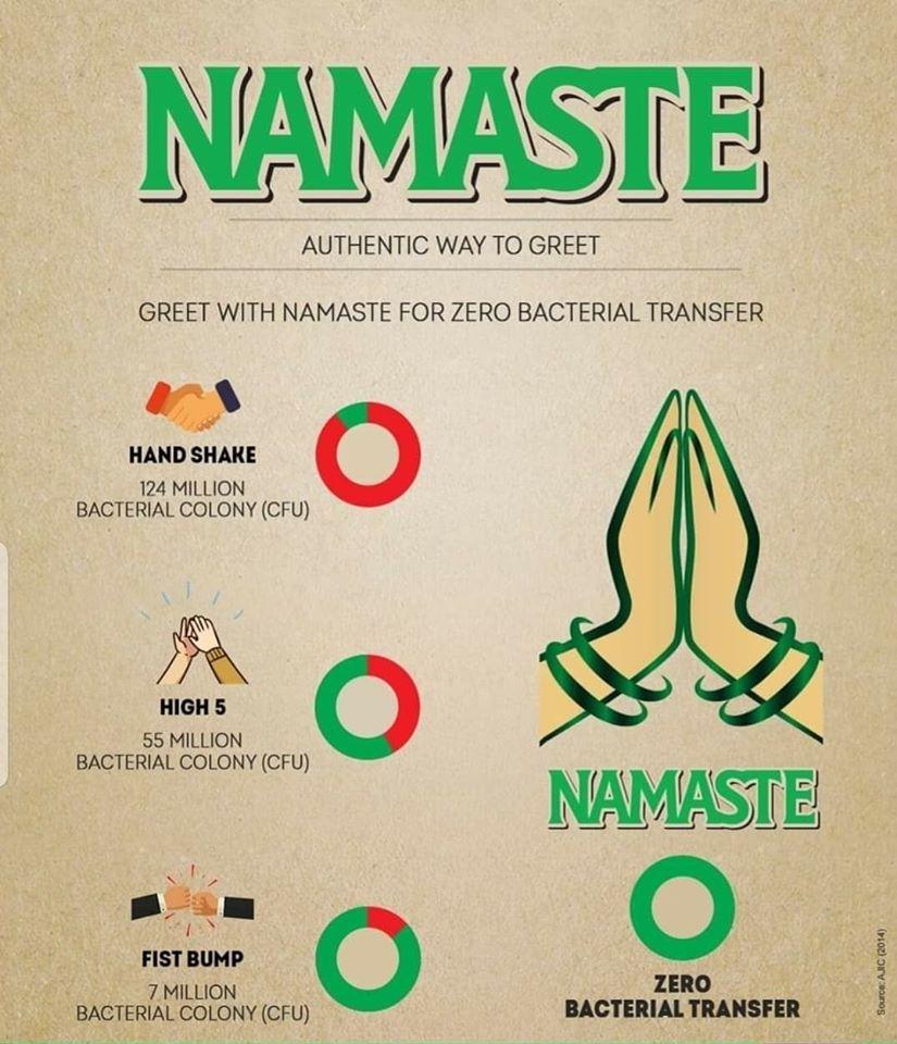 Benefits of Namaste,meaning,corona virus