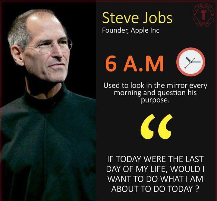 Steve Jobs,Inspirational Quotes, Pictures and Motivational Thoughts